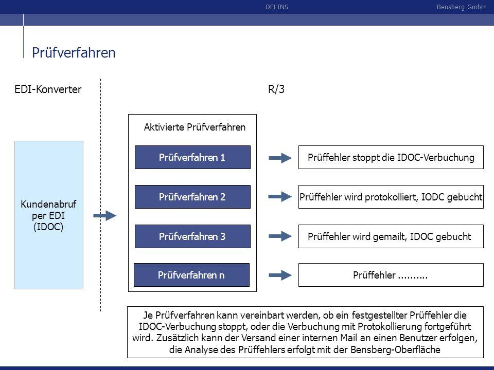 Prüfverfahren EDI-Konverter R/3 Aktivierte Prüfverfahren Kundenabruf