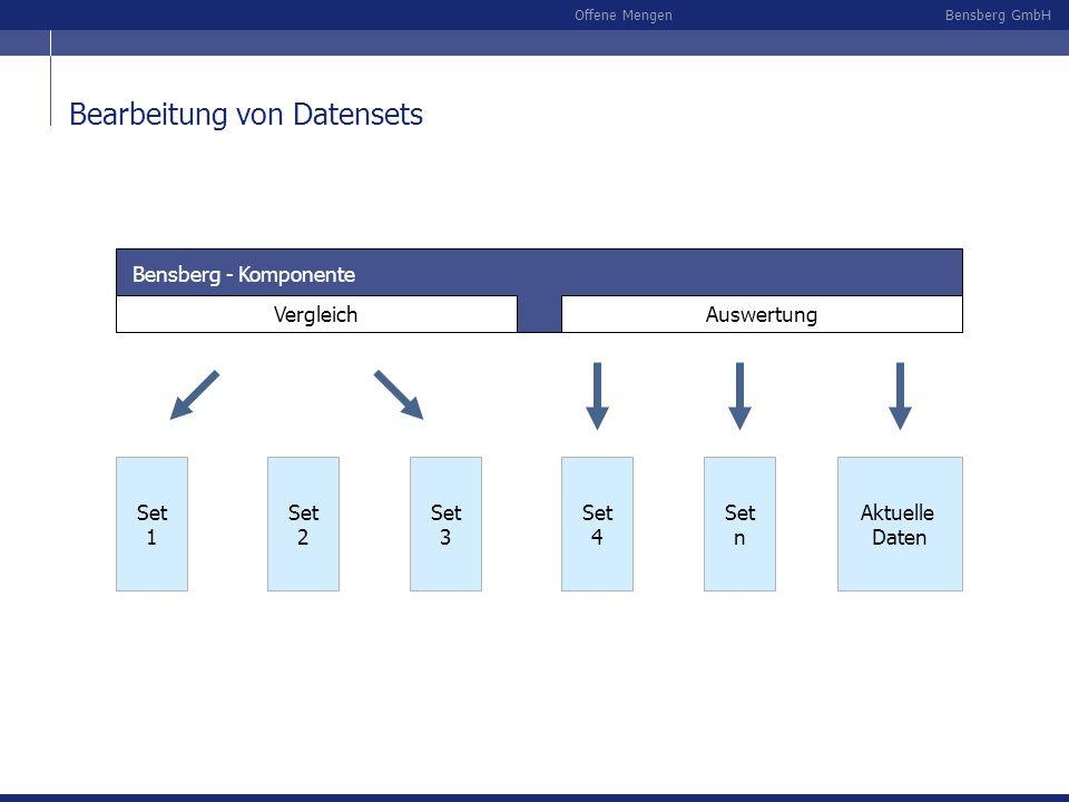 Bearbeitung von Datensets