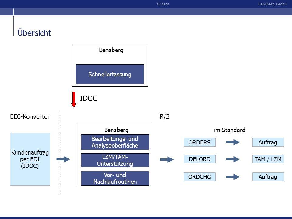 Übersicht IDOC EDI-Konverter R/3 Bensberg Schnellerfassung Bensberg