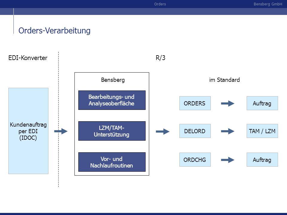 Orders-Verarbeitung EDI-Konverter R/3 ORDERS Auftrag DELORD TAM / LZM