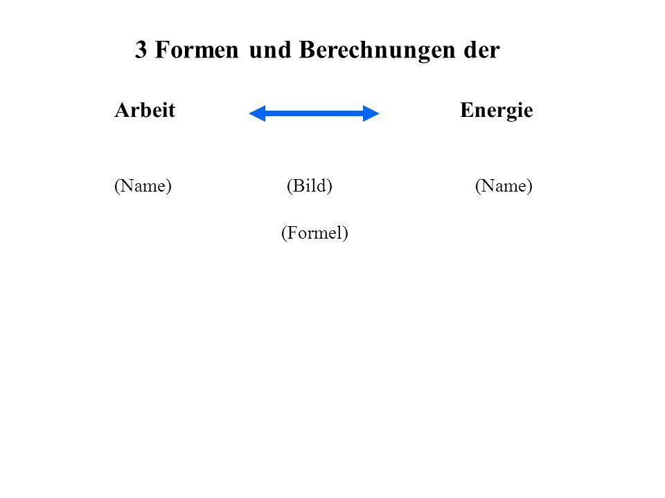 3 Formen und Berechnungen der