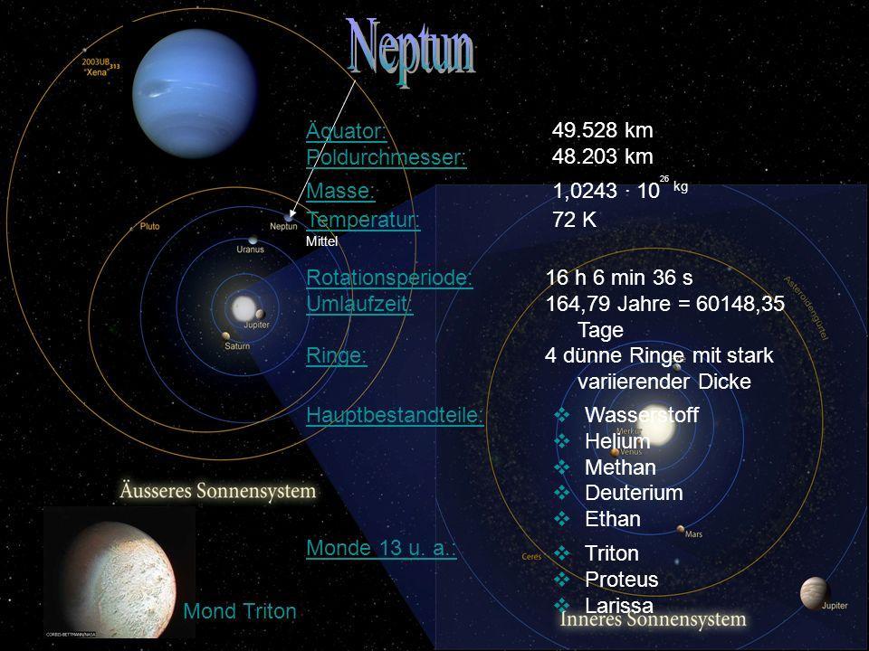 Neptun Äquator: Poldurchmesser: 49.528 km 48.203 km Masse: