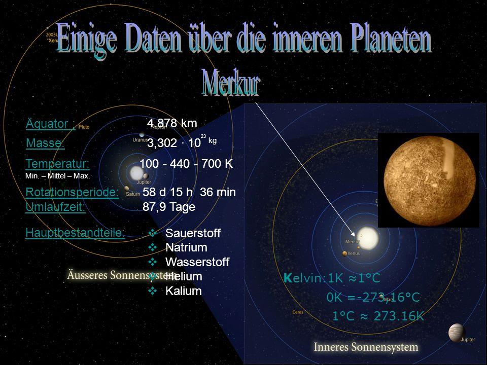 Einige Daten über die inneren Planeten
