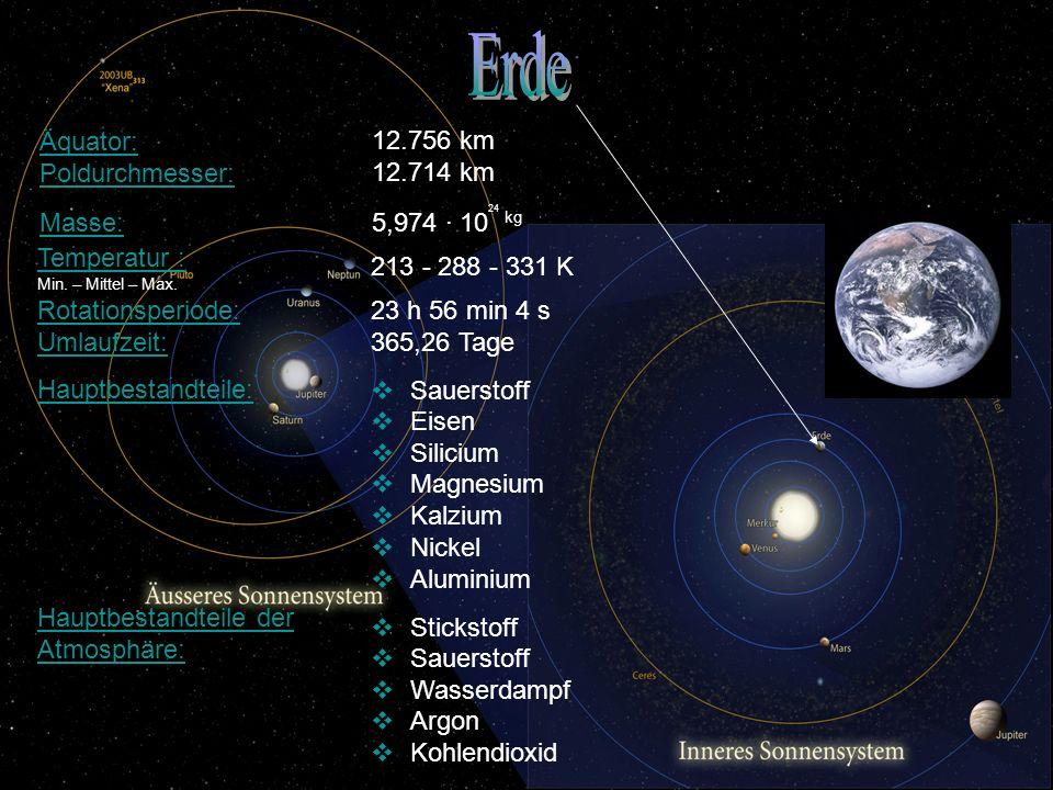 Erde Äquator: Poldurchmesser: 12.756 km 12.714 km Masse:
