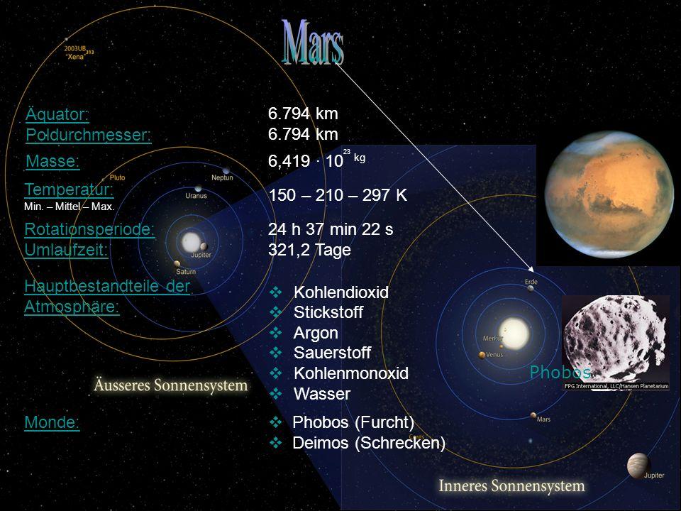Mars Äquator: Poldurchmesser: 6.794 km 6.794 km Masse: 6,419 · 1023 kg