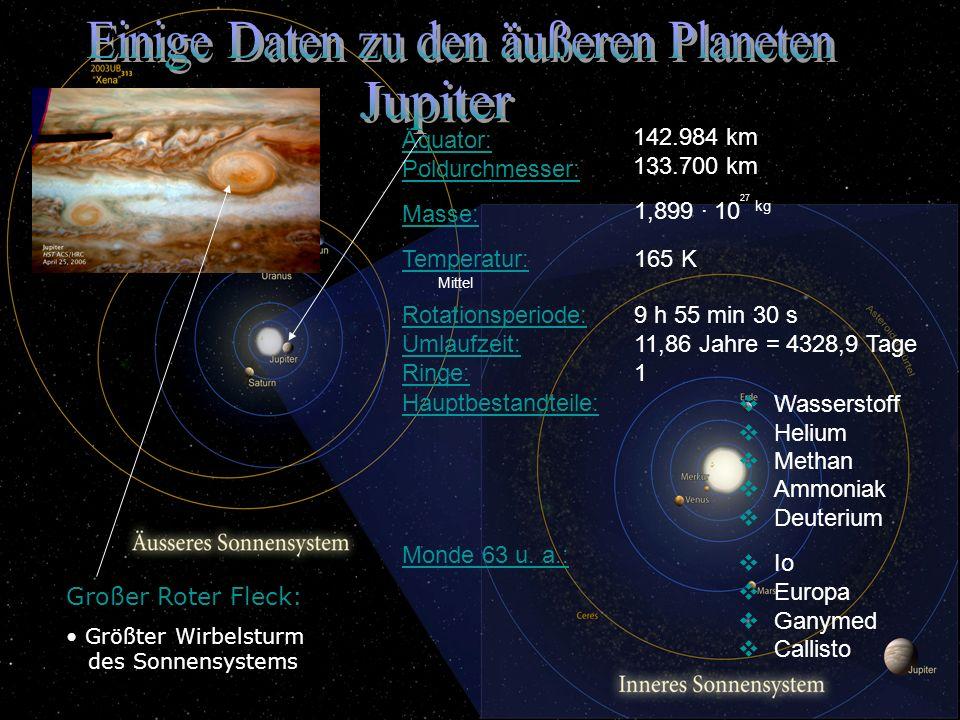 Einige Daten zu den äußeren Planeten