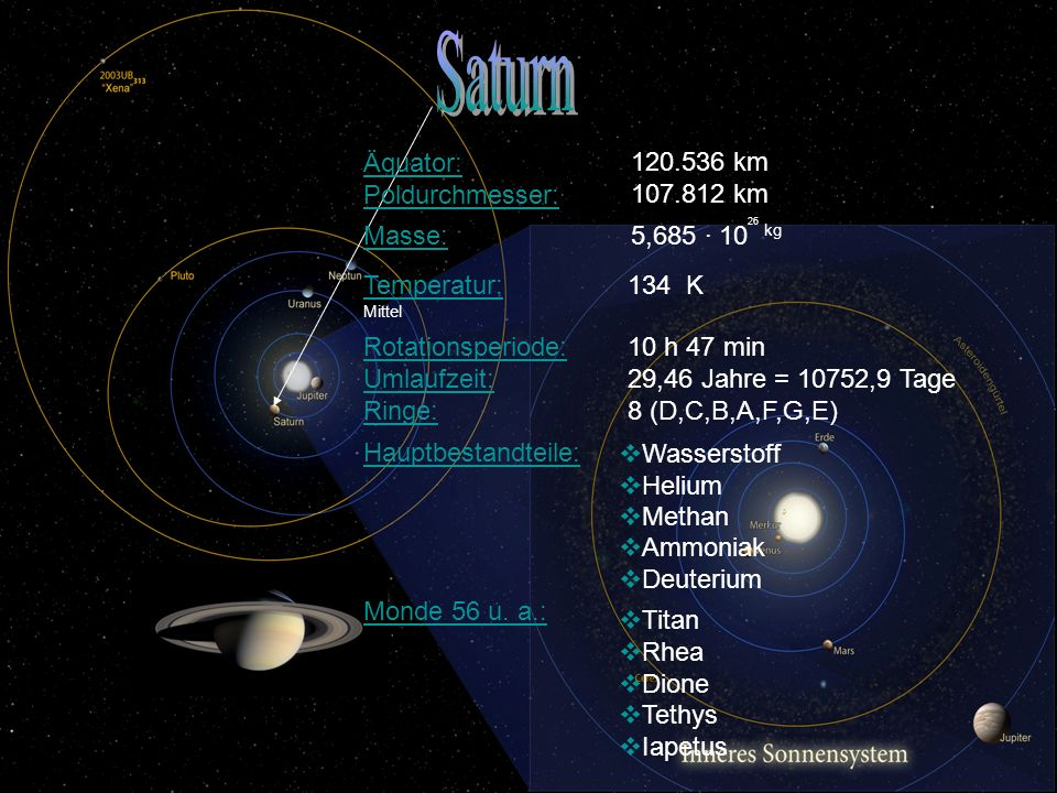 Saturn Äquator: Poldurchmesser: 120.536 km 107.812 km Masse: