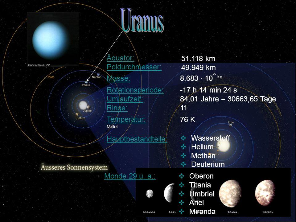 Uranus Äquator: Poldurchmesser: 51.118 km 49.949 km Masse: