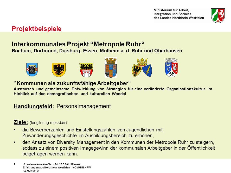 Projektbeispiele Interkommunales Projekt Metropole Ruhr Bochum, Dortmund, Duisburg, Essen, Mülheim a. d. Ruhr und Oberhausen