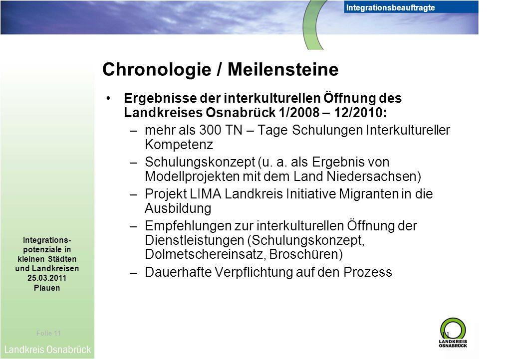 Chronologie / Meilensteine