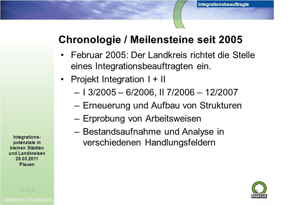 Chronologie / Meilensteine seit 2005