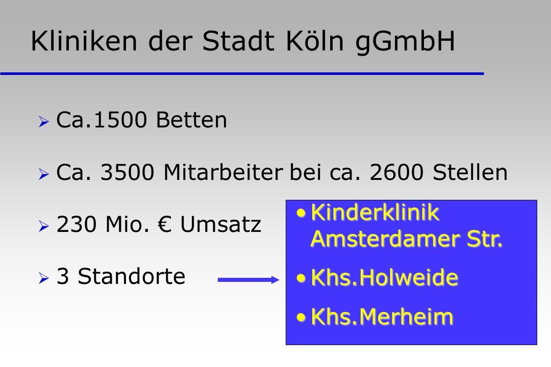 Kliniken der Stadt Köln gGmbH