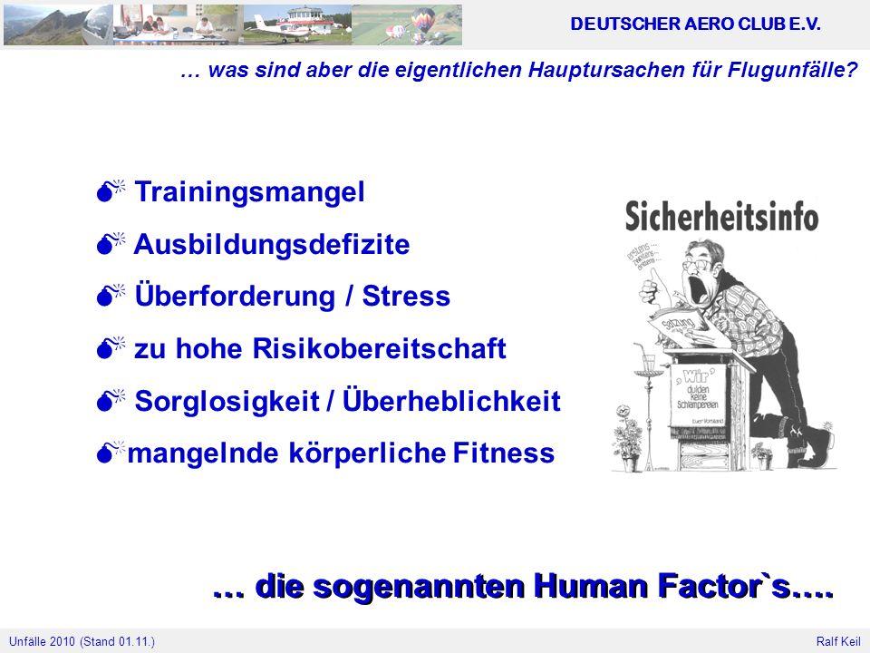… die sogenannten Human Factor`s….
