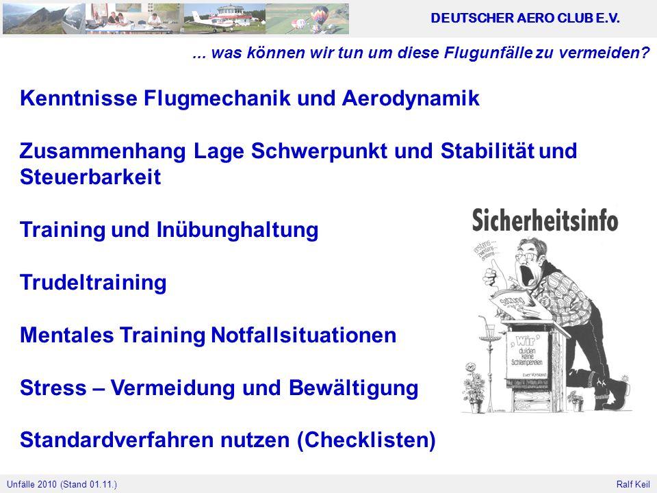 Kenntnisse Flugmechanik und Aerodynamik