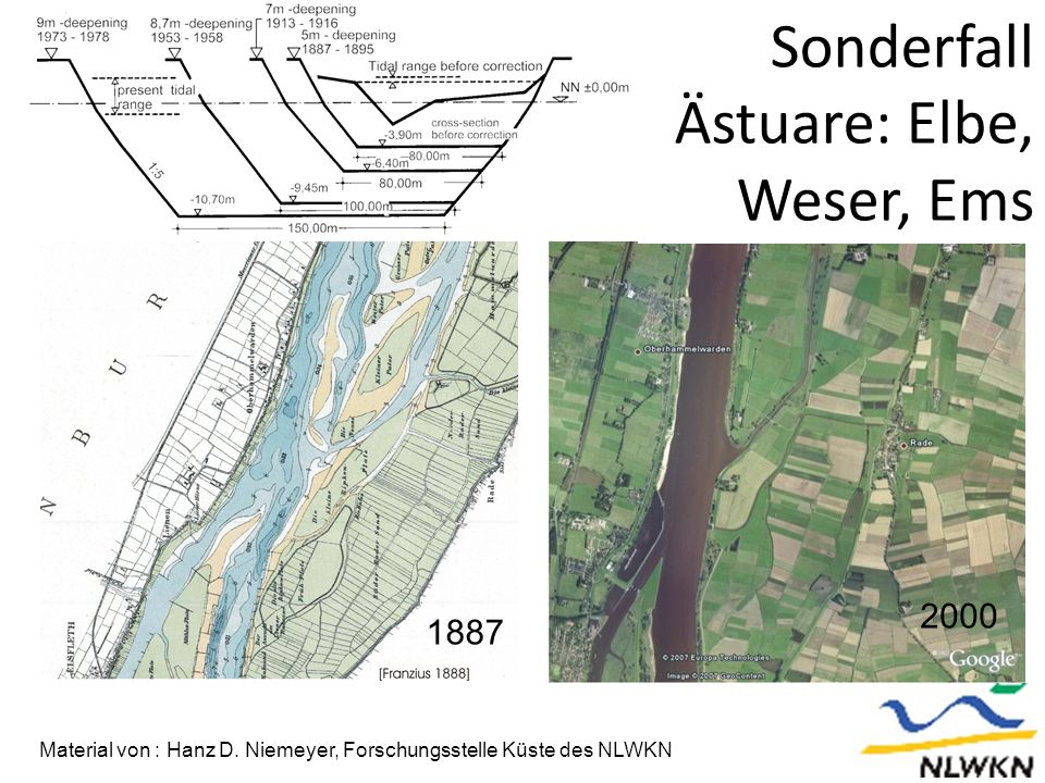 Sonderfall Ästuare: Elbe, Weser, Ems