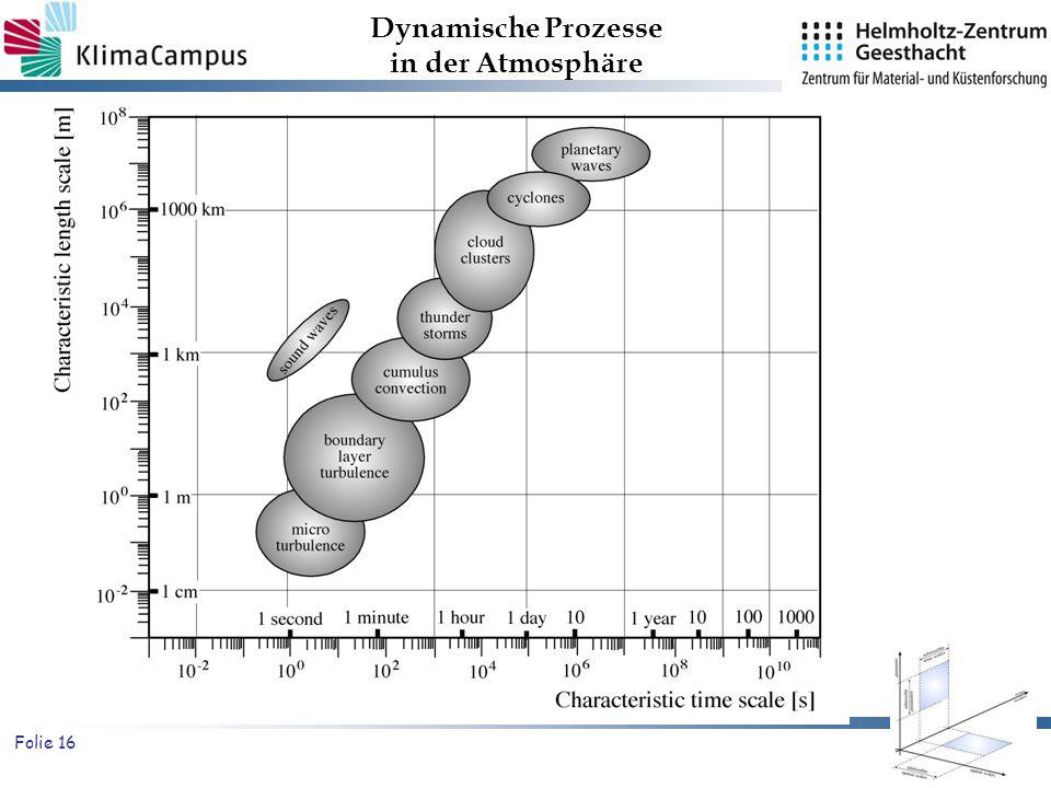 Dynamische Prozesse in der Atmosphäre
