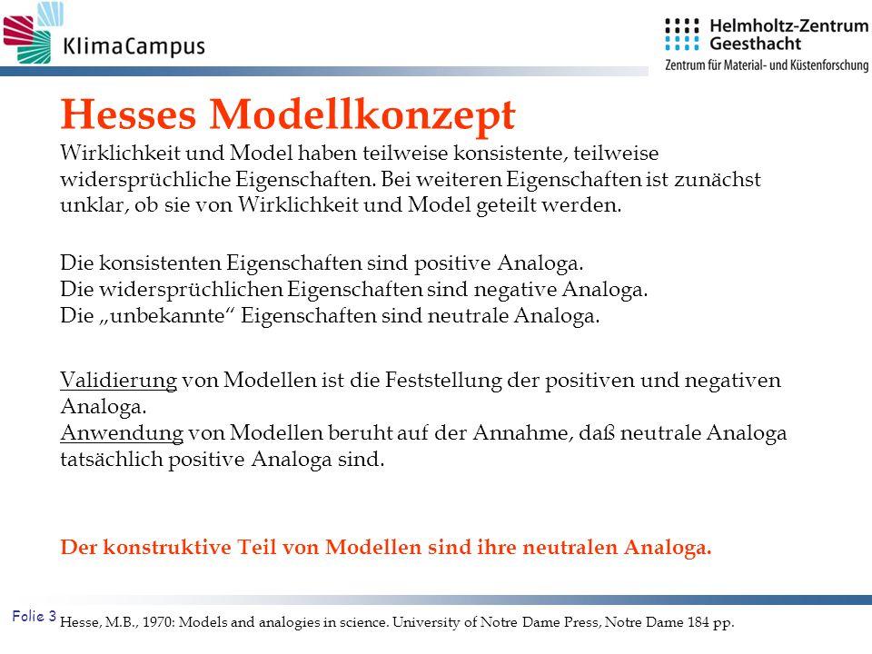 Hesses Modellkonzept