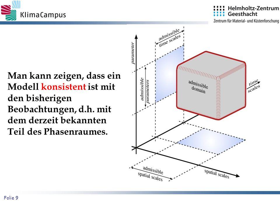 Man kann zeigen, dass ein Modell konsistent ist mit den bisherigen Beobachtungen, d.h.