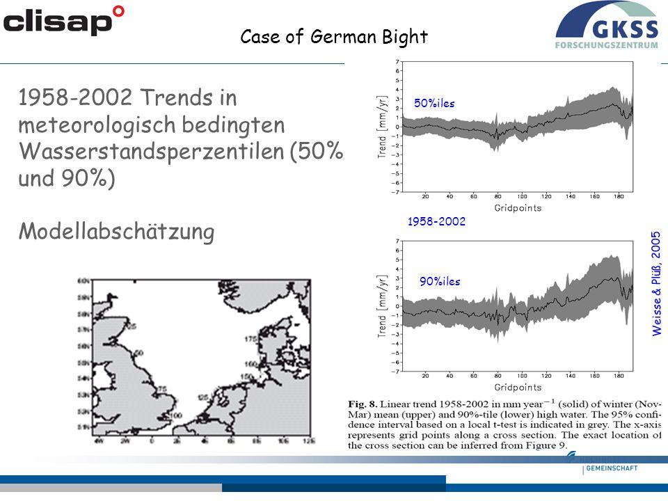 Case of German Bight 1958-2002 Trends in meteorologisch bedingten Wasserstandsperzentilen (50% und 90%) Modellabschätzung.