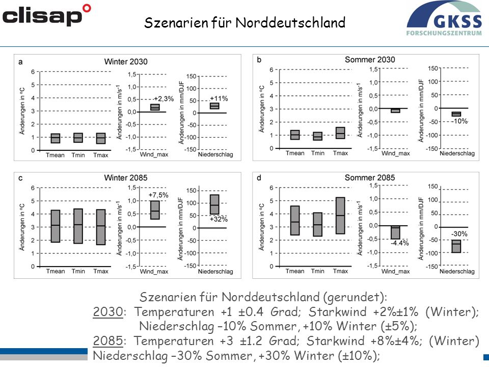 Szenarien für Norddeutschland