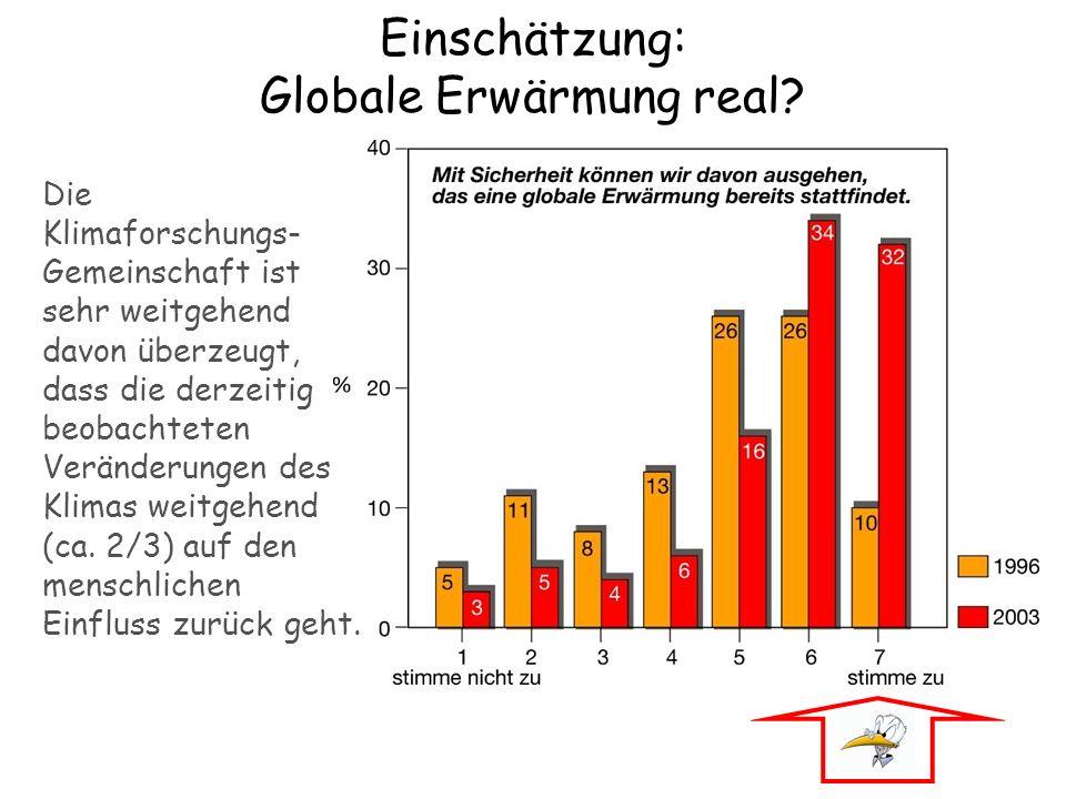 Einschätzung: Globale Erwärmung real