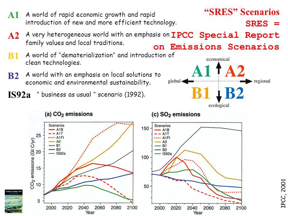 SRES Scenarios SRES = IPCC Special Report on Emissions Scenarios A1