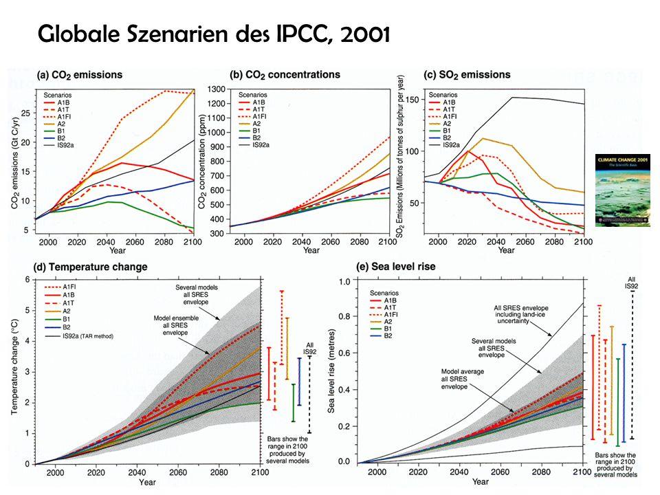 Globale Szenarien des IPCC, 2001