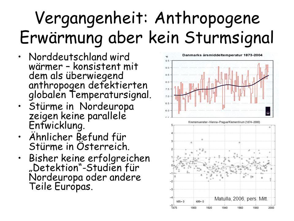 Vergangenheit: Anthropogene Erwärmung aber kein Sturmsignal