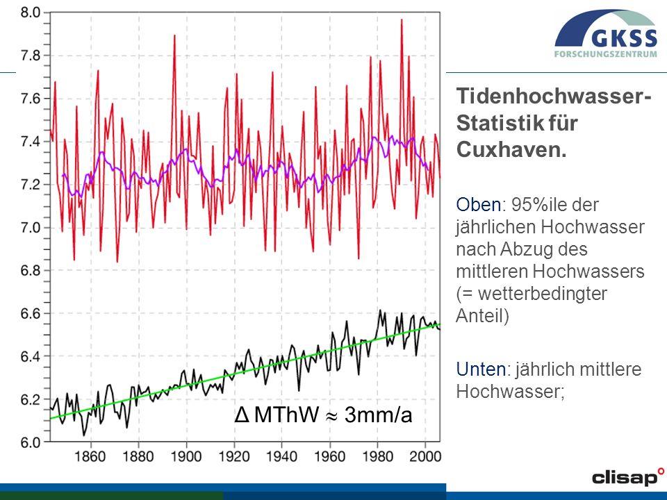 Tidenhochwasser-Statistik für Cuxhaven.