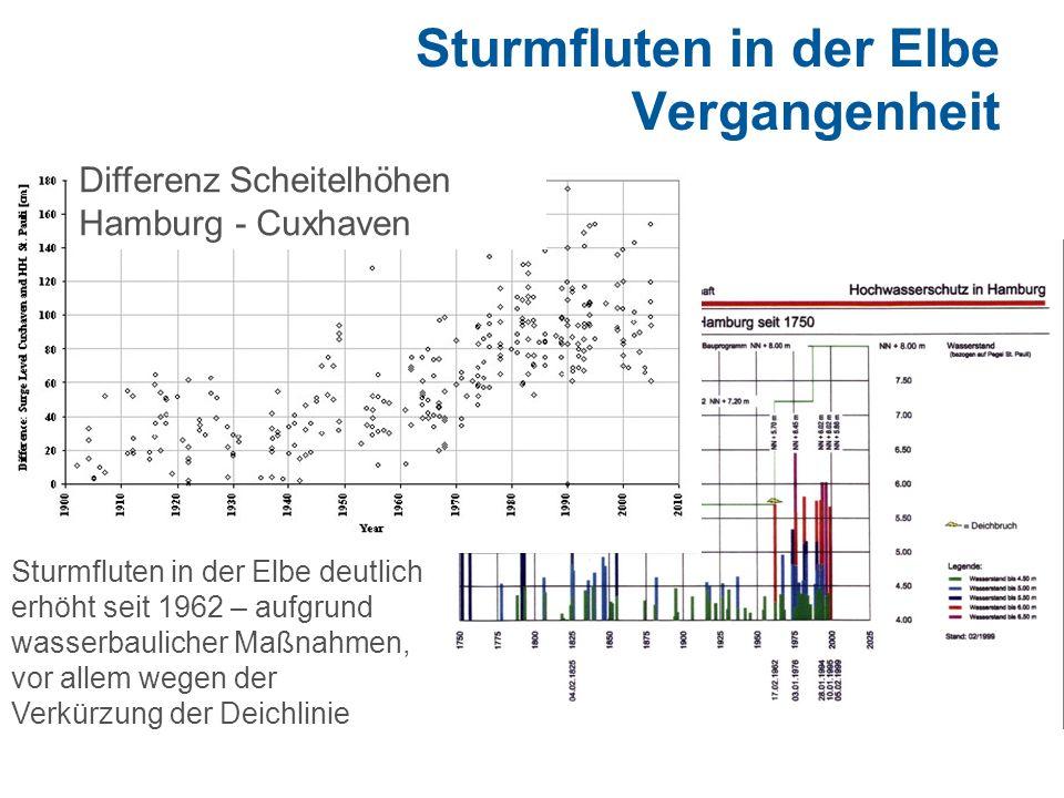 Sturmfluten in der Elbe Vergangenheit