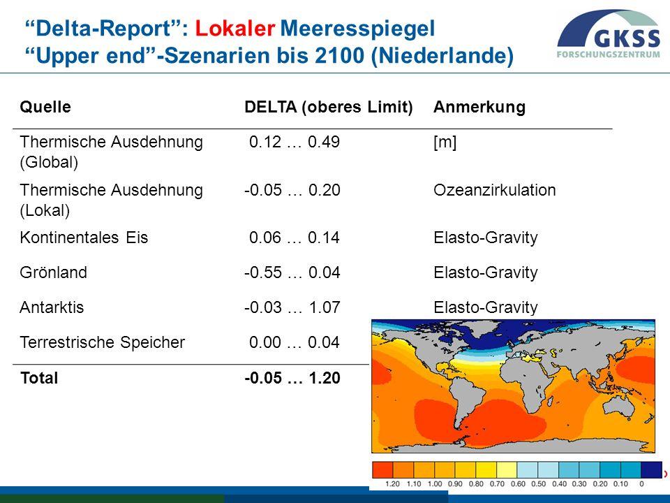 Delta-Report : Lokaler Meeresspiegel Upper end -Szenarien bis 2100 (Niederlande)
