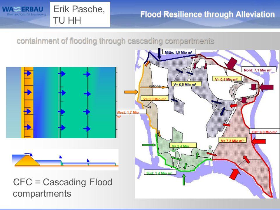 Erik Pasche, TU HH CFC = Cascading Flood compartments