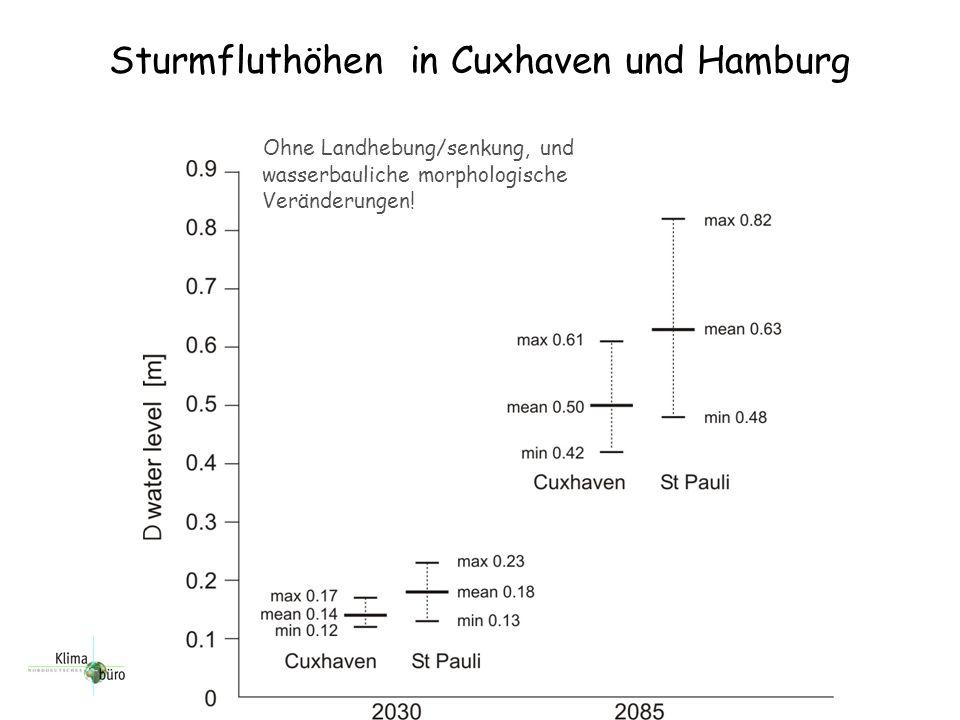 Sturmfluthöhen in Cuxhaven und Hamburg