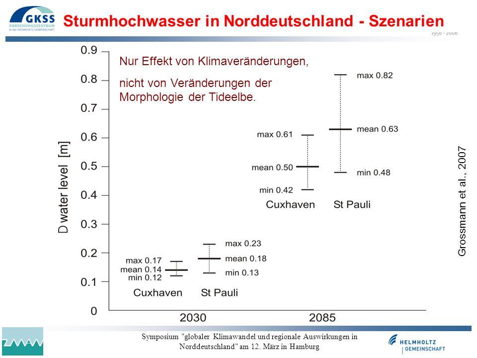 Sturmhochwasser in Norddeutschland - Szenarien