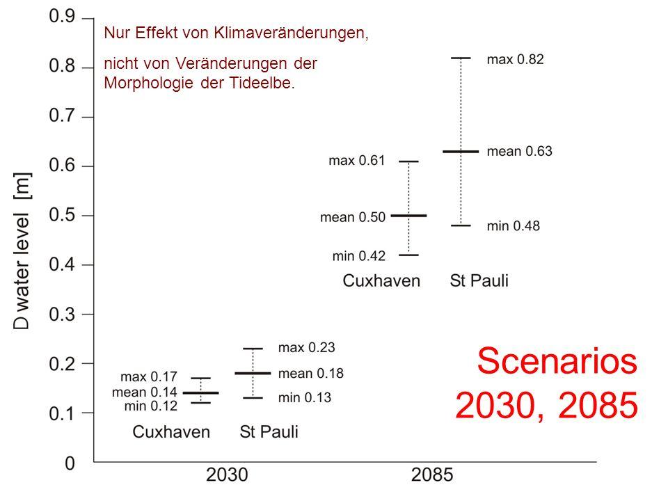 Scenarios 2030, 2085 Nur Effekt von Klimaveränderungen,