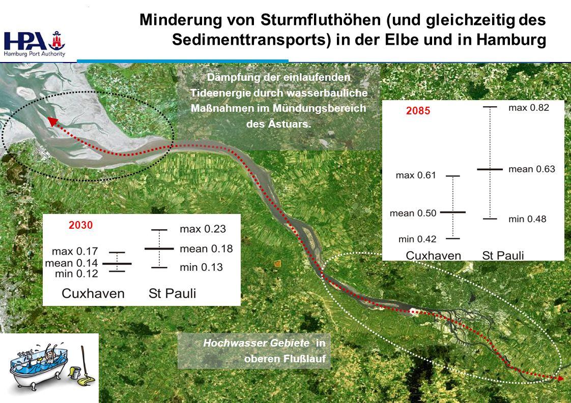 Minderung von Sturmfluthöhen (und gleichzeitig des Sedimenttransports) in der Elbe und in Hamburg