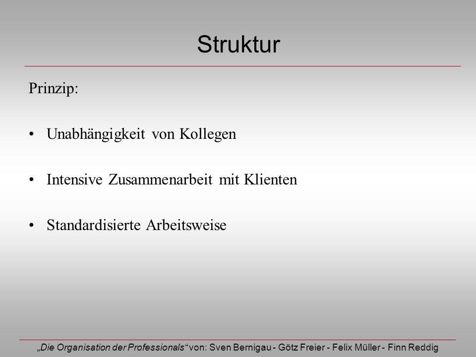 Struktur Prinzip: Unabhängigkeit von Kollegen