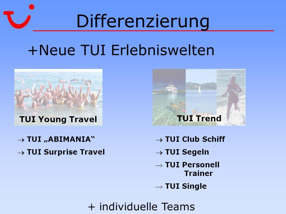 Differenzierung +Neue TUI Erlebniswelten + individuelle Teams