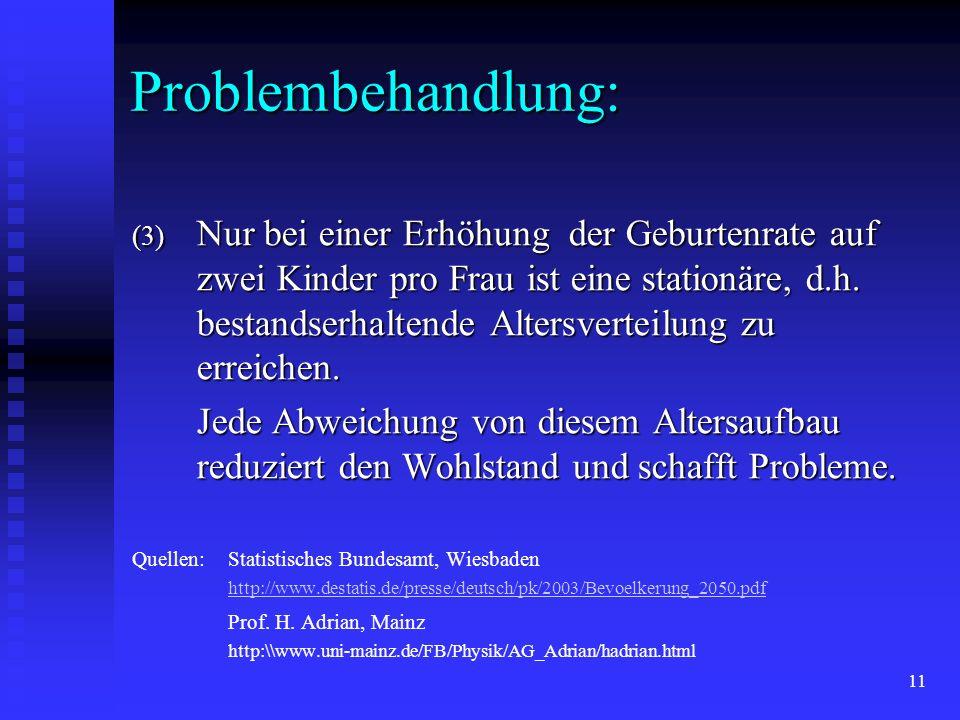Problembehandlung:
