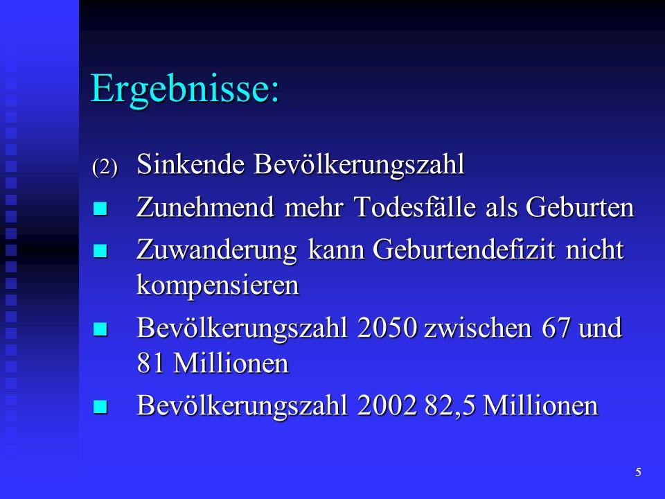 Ergebnisse: Sinkende Bevölkerungszahl