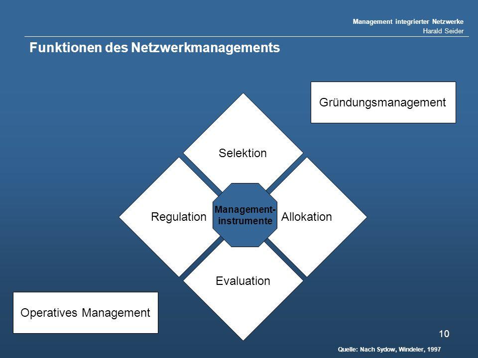 Funktionen des Netzwerkmanagements
