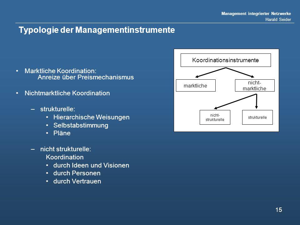 Typologie der Managementinstrumente