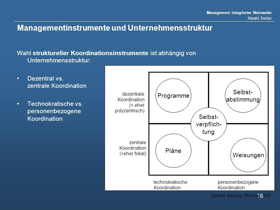 Managementinstrumente und Unternehmensstruktur