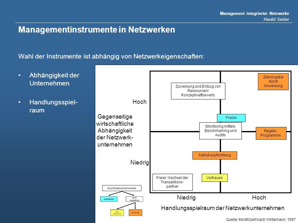 Managementinstrumente in Netzwerken