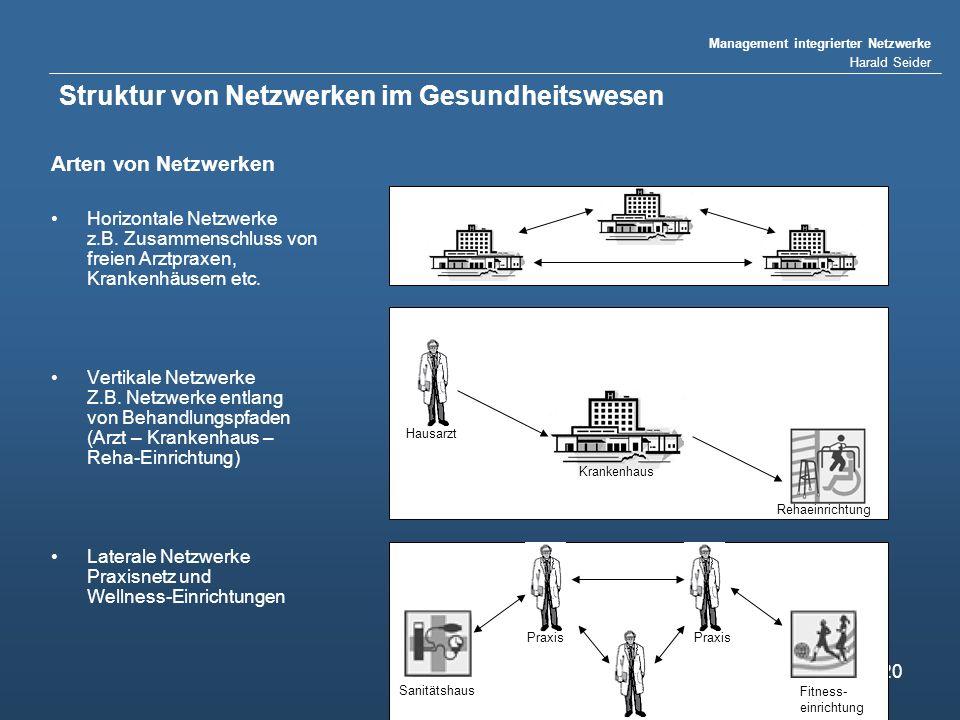 Struktur von Netzwerken im Gesundheitswesen