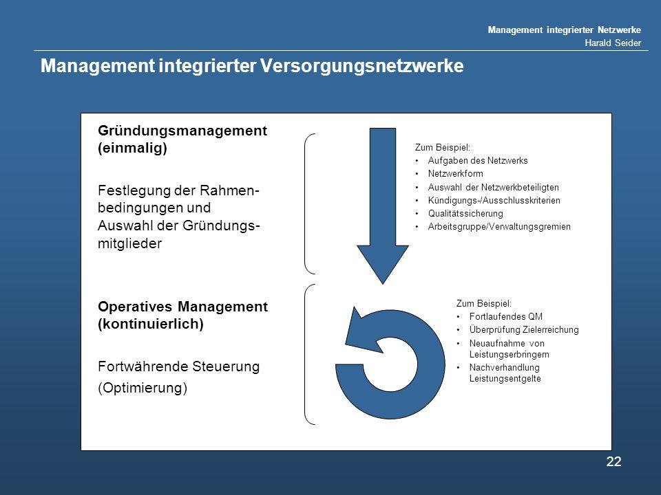 Management integrierter Versorgungsnetzwerke