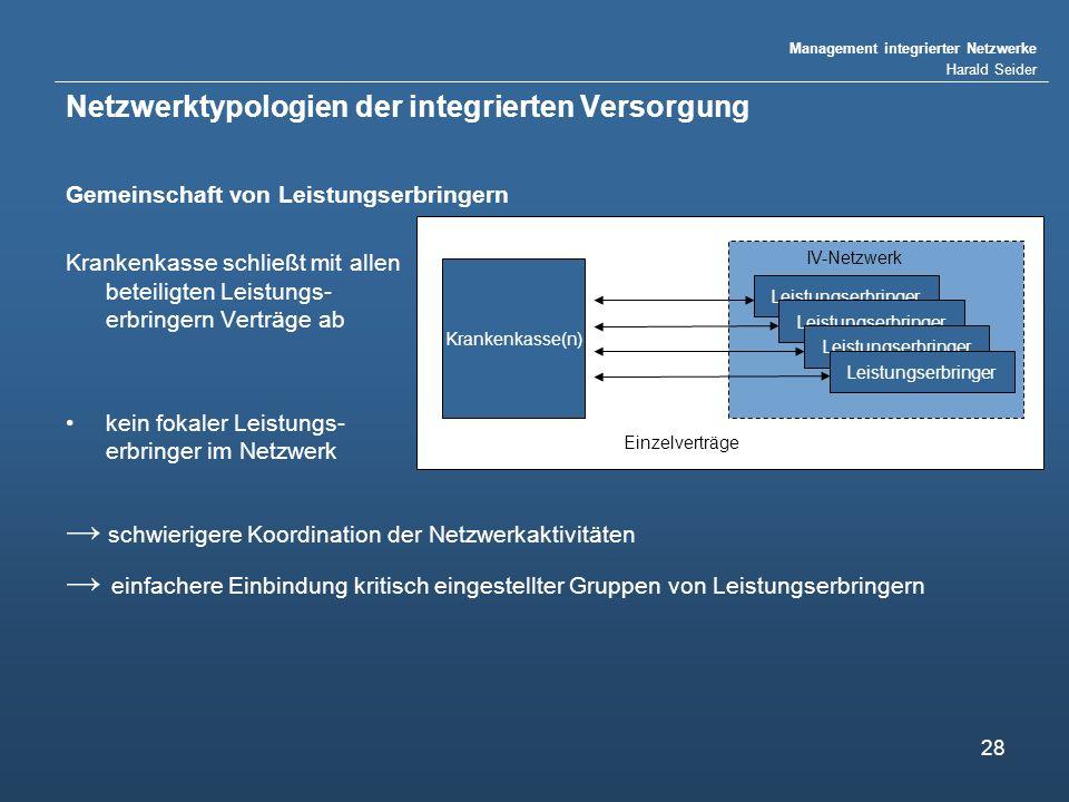 Netzwerktypologien der integrierten Versorgung