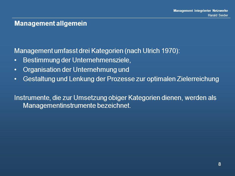 Management allgemein Management umfasst drei Kategorien (nach Ulrich 1970): Bestimmung der Unternehmensziele,