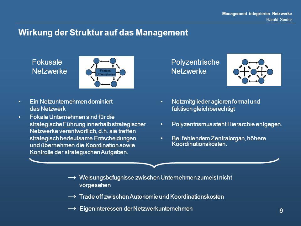 Wirkung der Struktur auf das Management