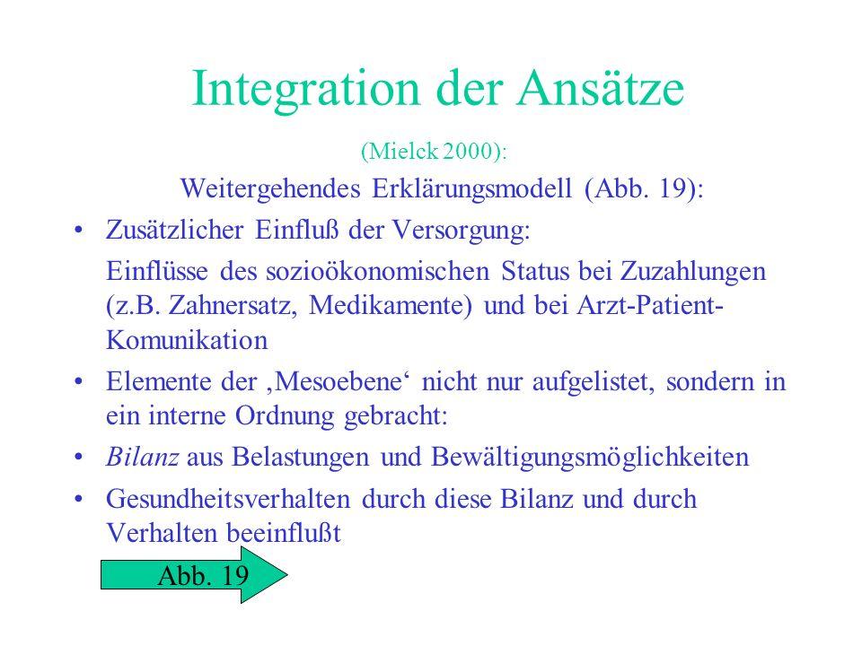 Integration der Ansätze (Mielck 2000):